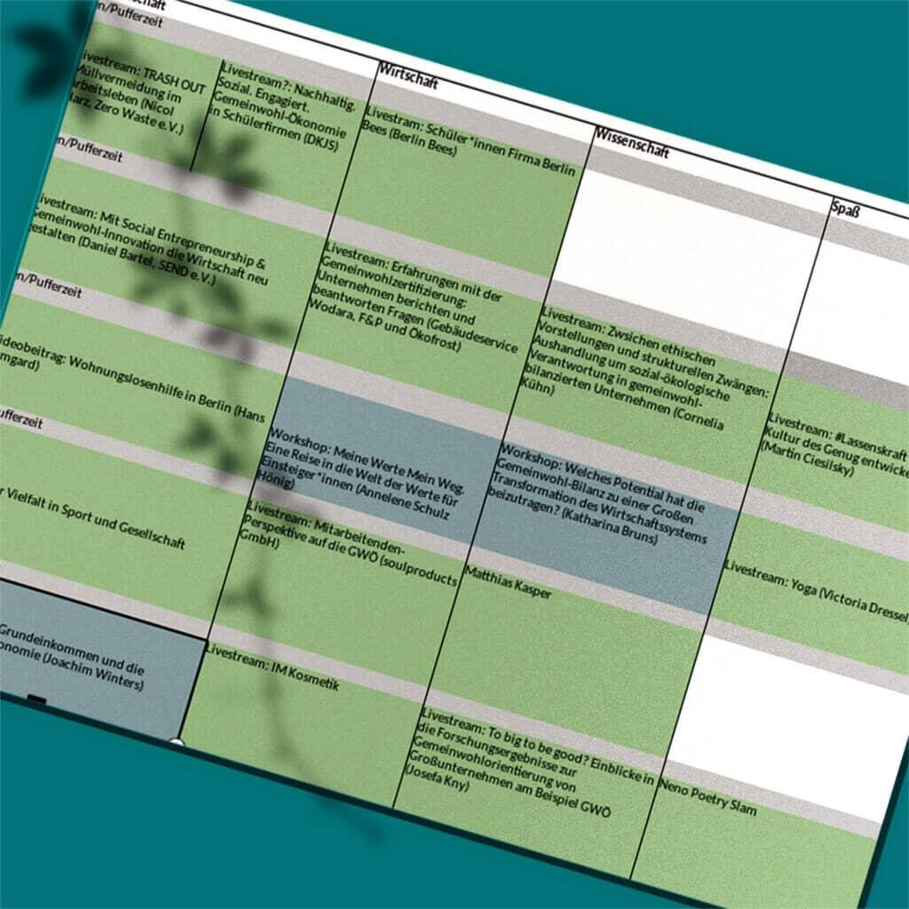 Die Agenda-Tabelle